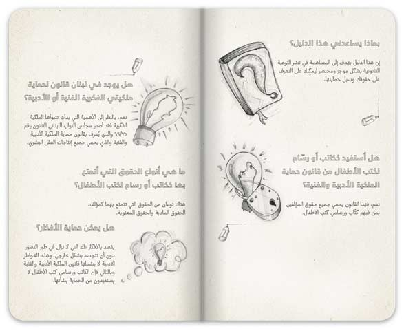 there for design copyright handbook يوميات فكرة مسروقة process